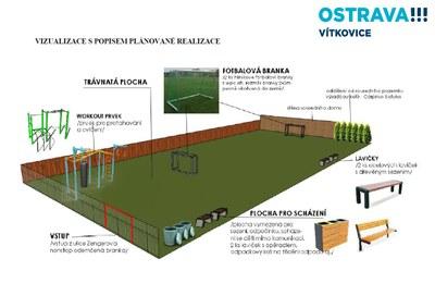 Tematické výzvy OZO Ostrava